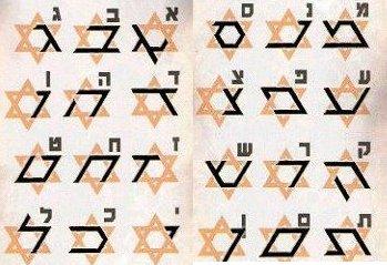 NCCG ORG Lev's Daily Devotionals 1 July 2012 - Hidden Hebrew
